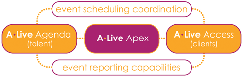 Adelante Live - Event Technology